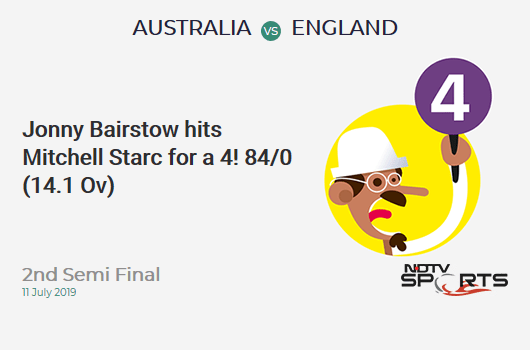 AUS vs ENG: 2nd Semi Final: Jonny Bairstow hits Mitchell Starc for a 4! England 84/0 (14.1 Ov). Target: 224; RRR: 3.91