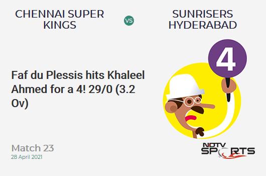 CSK vs SRH: Match 23: Faf du Plessis hits Khaleel Ahmed for a 4! CSK 29/0 (3.2 Ov). Target: 172; RRR: 8.58