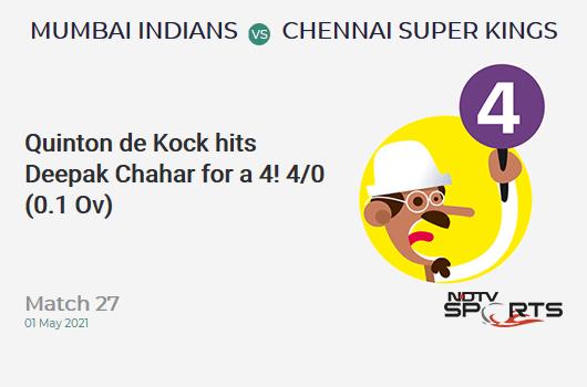 MI vs CSK: Match 27: Quinton de Kock hits Deepak Chahar for a 4! MI 4/0 (0.1 Ov). Target: 219; RRR: 10.84