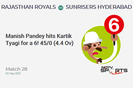 RR vs SRH: Match 28: It's a SIX! Manish Pandey hits Kartik Tyagi. SRH 45/0 (4.4 Ov). Target: 221; RRR: 11.48