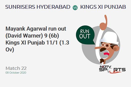 SRH vs KXIP: Match 22: WICKET! Mayank Agarwal run out (David Warner) 9 (6b, 1x4, 0x6). Kings XI Punjab 11/1 (1.3 Ov). Target: 202; RRR: 10.32