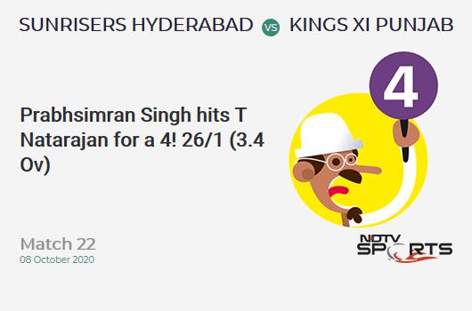 SRH vs KXIP: Match 22: Prabhsimran Singh hits T Natarajan for a 4! Kings XI Punjab 26/1 (3.4 Ov). Target: 202; RRR: 10.78