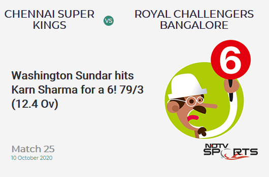 CSK vs RCB: Match 25: It's a SIX! Washington Sundar hits Karn Sharma. Royal Challengers Bangalore 79/3 (12.4 Ov). CRR: 6.23