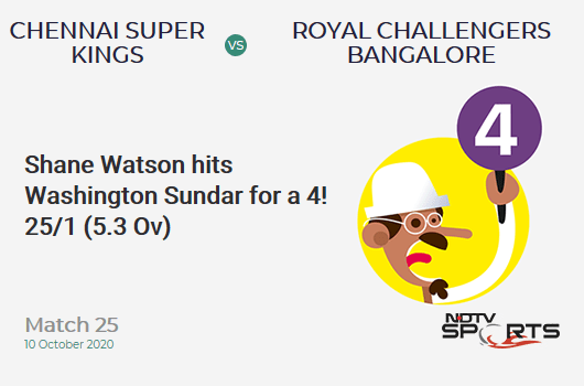 CSK vs RCB: Match 25: Shane Watson hits Washington Sundar for a 4! Chennai Super Kings 25/1 (5.3 Ov). Target: 170; RRR: 10.00