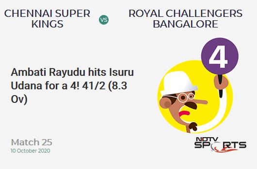 CSK vs RCB: Match 25: Ambati Rayudu hits Isuru Udana for a 4! Chennai Super Kings 41/2 (8.3 Ov). Target: 170; RRR: 11.22