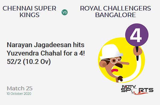 CSK vs RCB: Match 25: Narayan Jagadeesan hits Yuzvendra Chahal for a 4! Chennai Super Kings 52/2 (10.2 Ov). Target: 170; RRR: 12.21