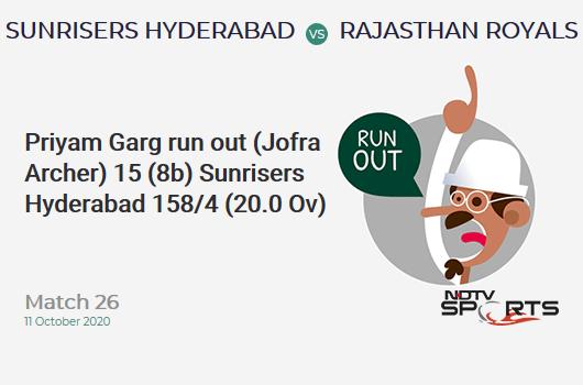 SRH vs RR: Match 26: WICKET! Priyam Garg run out (Jofra Archer) 15 (8b, 1x4, 1x6). Sunrisers Hyderabad 158/4 (20.0 Ov). CRR: 7.9