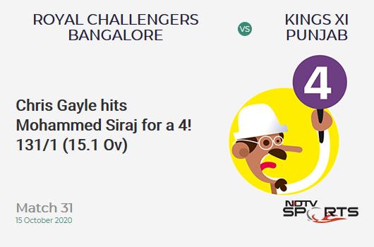 RCB vs KXIP: Match 31: Chris Gayle hits Mohammed Siraj for a 4! Kings XI Punjab 131/1 (15.1 Ov). Target: 172; RRR: 8.48