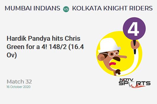 MI vs KKR: Match 32: Hardik Pandya hits Chris Green for a 4! Mumbai Indians 148/2 (16.4 Ov). Target: 149; RRR: 0.30