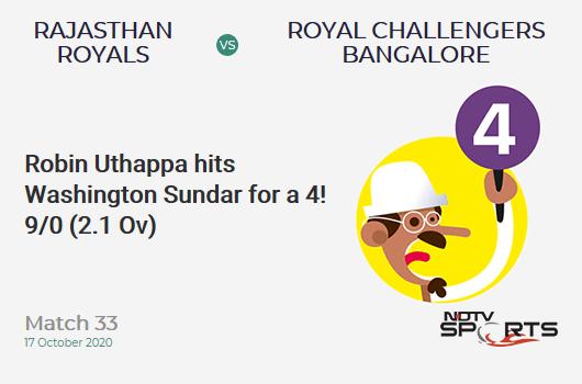 RR vs RCB: Match 33: Robin Uthappa hits Washington Sundar for a 4! Rajasthan Royals 9/0 (2.1 Ov). CRR: 4.15