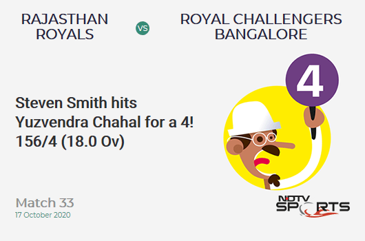 RR vs RCB: Match 33: Steven Smith hits Yuzvendra Chahal for a 4! Rajasthan Royals 156/4 (18.0 Ov). CRR: 8.66