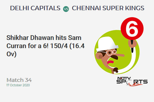DC vs CSK: Match 34: It's a SIX! Shikhar Dhawan hits Sam Curran. Delhi Capitals 150/4 (16.4 Ov). Target: 180; RRR: 9.0