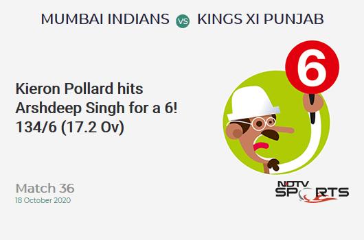 MI vs KXIP: Match 36: It's a SIX! Kieron Pollard hits Arshdeep Singh. Mumbai Indians 134/6 (17.2 Ov). CRR: 7.73