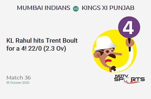 MI vs KXIP: मैच 36: केएल राहुल ने 4 के लिए ट्रेंट बोल्ट को मारा!  किंग्स इलेवन पंजाब 22/0 (2.3 ओव)।  लक्ष्य: 177;  आरआरआर: 8.86