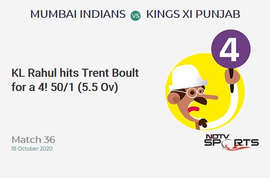 MI vs KXIP: मैच 36: केएल राहुल ने 4 के लिए ट्रेंट बोल्ट को मारा!  किंग्स इलेवन पंजाब 50/1 (5.5 ओव)।  लक्ष्य: 177;  आरआरआर: 8.96