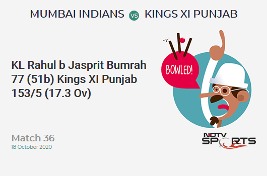 MI vs KXIP: Match 36: WICKET! KL Rahul b Jasprit Bumrah 77 (51b, 7x4, 3x6). Kings XI Punjab 153/5 (17.3 Ov). Target: 177; RRR: 9.6