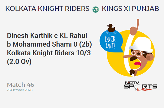 KKR vs KXIP: Match 46: WICKET! Dinesh Karthik c KL Rahul b Mohammed Shami 0 (2b, 0x4, 0x6). Kolkata Knight Riders 10/3 (2.0 Ov). CRR: 5