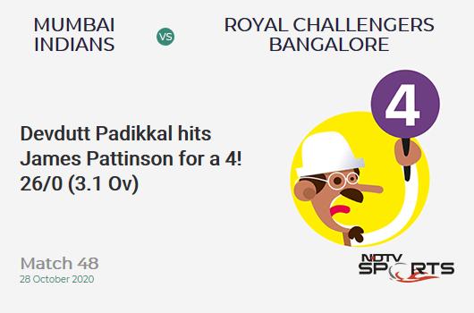 MI vs RCB: Match 48: Devdutt Padikkal hits James Pattinson for a 4! Royal Challengers Bangalore 26/0 (3.1 Ov). CRR: 8.21
