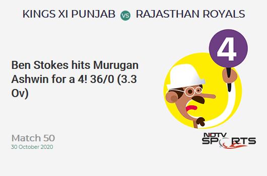 KXIP vs RR: Match 50: Ben Stokes hits Murugan Ashwin for a 4! Rajasthan Royals 36/0 (3.3 Ov). Target: 186; RRR: 9.09
