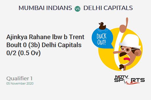 MI vs DC: Qualifier 1: WICKET! Ajinkya Rahane lbw b Trent Boult 0 (3b, 0x4, 0x6). Delhi Capitals 0/2 (0.5 Ov). Target: 201; RRR: 10.49
