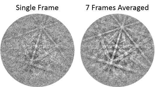 Figure 4: Frame Averaged Example.