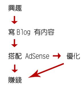 blog_adsense.png