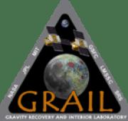 GRAILlogo