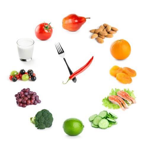 Dieta para hacer deficit calorico