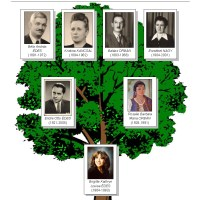 New Family Tree Page: Családfa Oldal