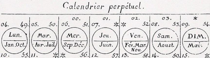 Banner - servois perpetual calendar
