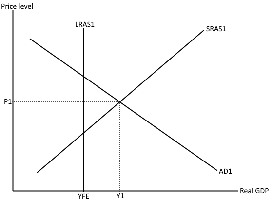 SRAS laft of LRAS