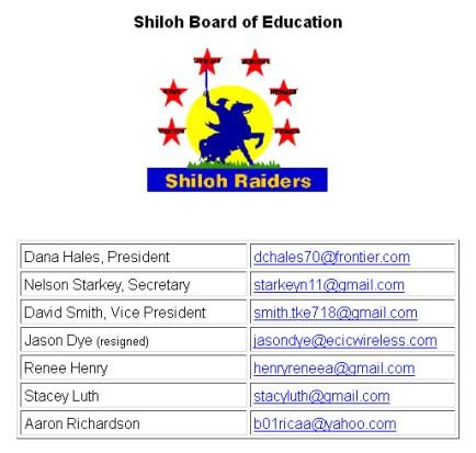 ShilohSchoolBoardAsOf-11-15-2014