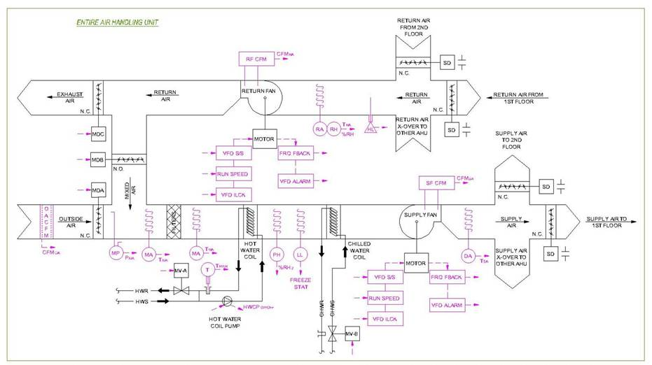 image018 intertherm e2eb 015ha wiring diagram dolgular com e2eb 015hb wiring diagram at edmiracle.co