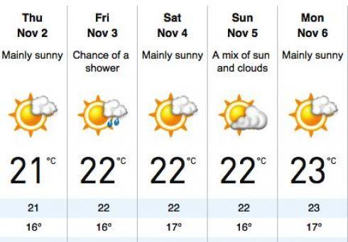bom weather forecast