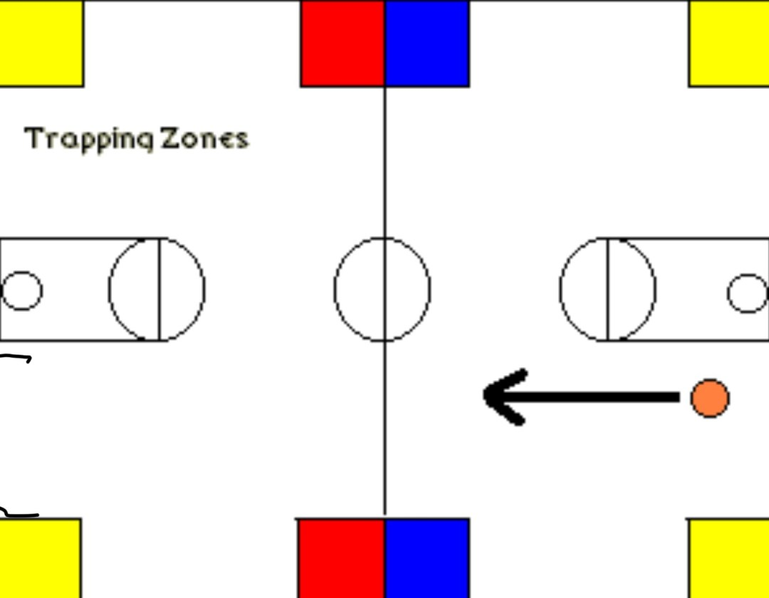 trapping zones