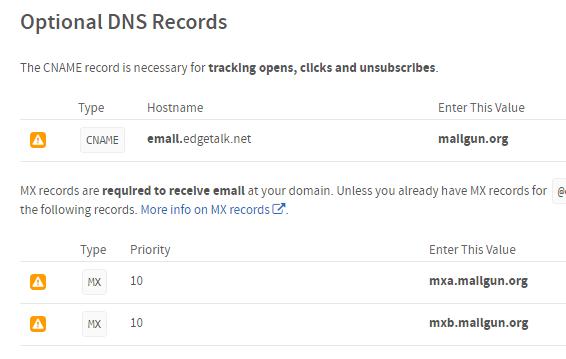 mailgun-domain-nds