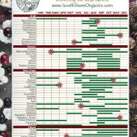 Local Agricultural Calendar