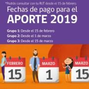Entre el 15 de febrero y el 15 de marzo,  pagarán el Aporte Familiar Permanente a familias beneficiarias