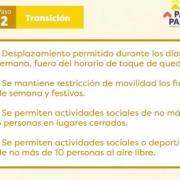 Entregan recomendaciones para enfrentar la fase 2, de transición, ante levantamiento de la cuarentena