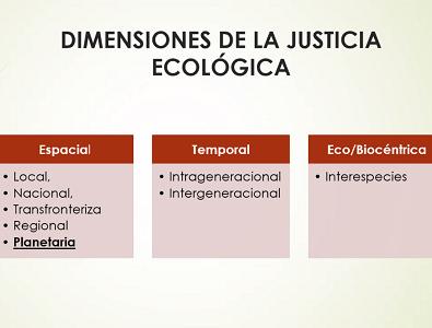 Dictan charla sobre Justicia ecológica y los posibles retos que tienen los fallos de la justicia ambiental