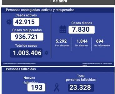 Conoce acá las nuevas medidas por situación de pandemia: Toque de queda se adelanta a las 21.00 horas