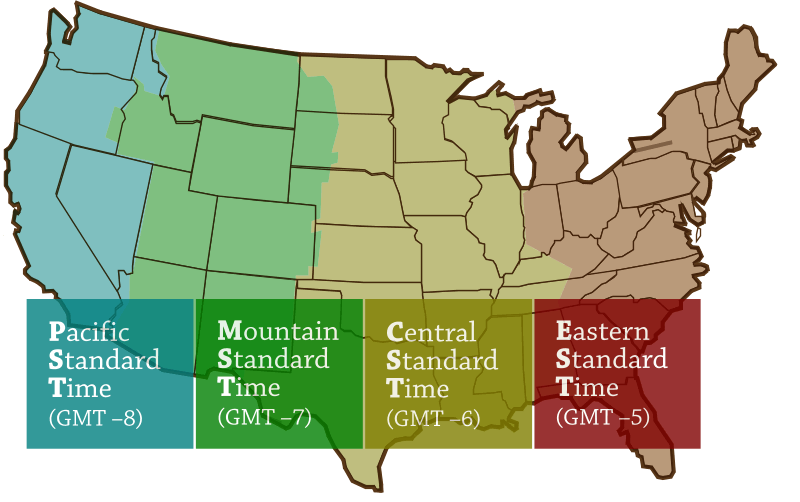 Uhrzeit In Amerika