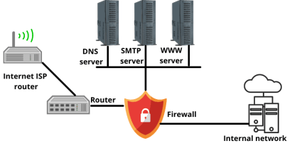 What is IPv4 and IPv6