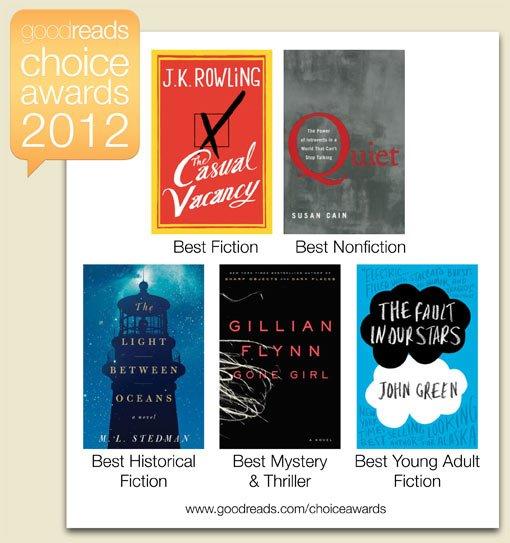 The 2012 goodreads winners.