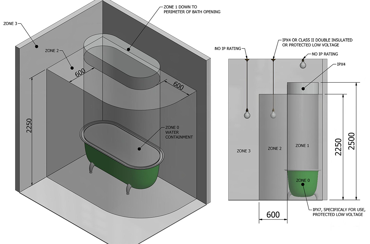 Wiring Diagram Required For Zone 1 Bathroom - Wiring Diagram ... on