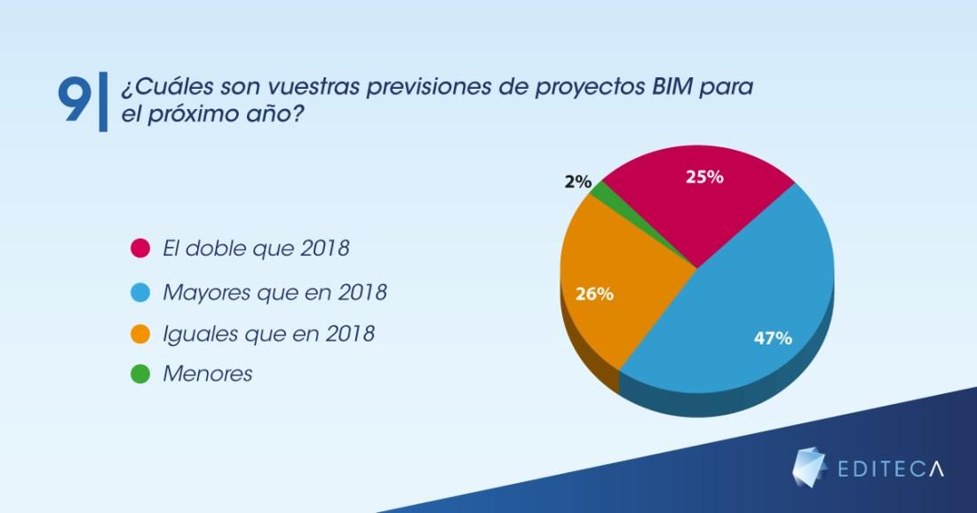 gráficas-blog-empleo-bim-9