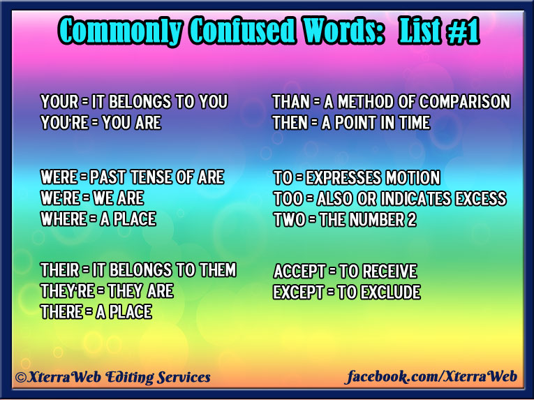 XterraWeb's Commonly Confused Words List 1