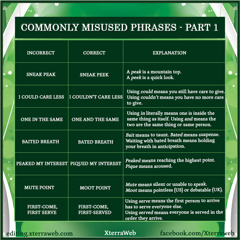 Commonly Misused Phrases Part One