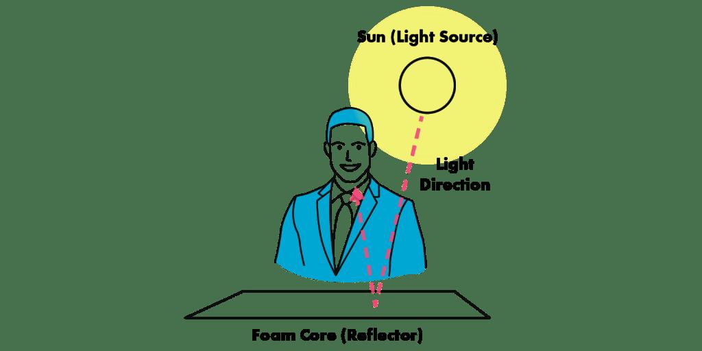 Lighting_Back Lit