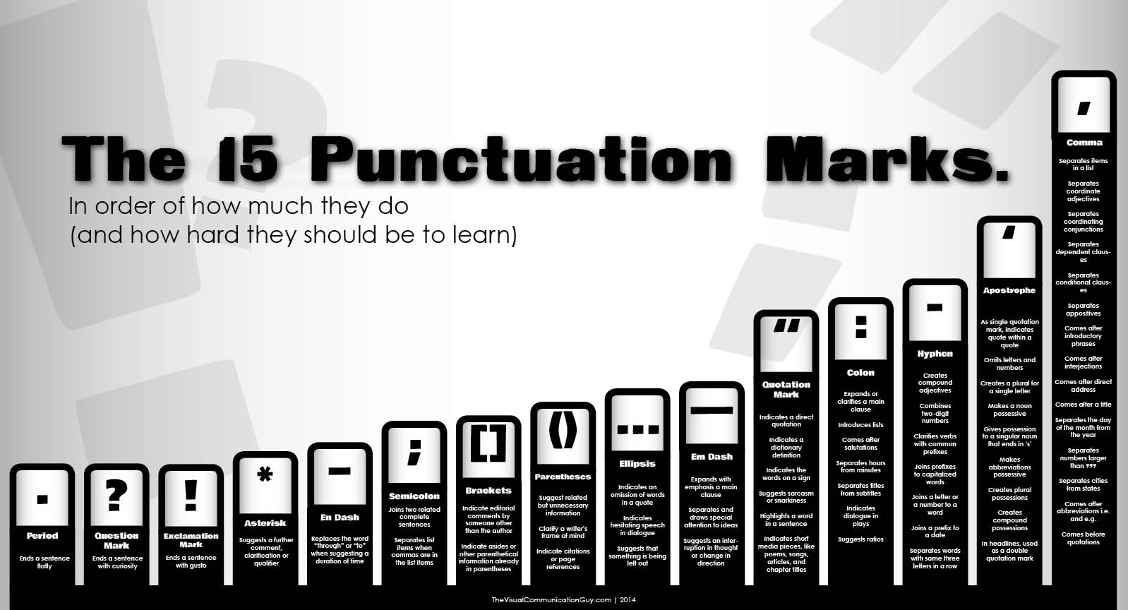 Esl Lesson Plan How To Use The 15 Punctuation Marks
